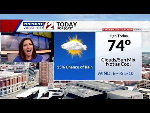Weather Now:  Monday, July 5, 2021 [Video]