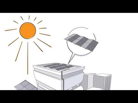 How Do Commercial Solar Panels Work From Installation to Utility Credits [Video]
