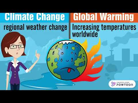 Climate Change [Video]