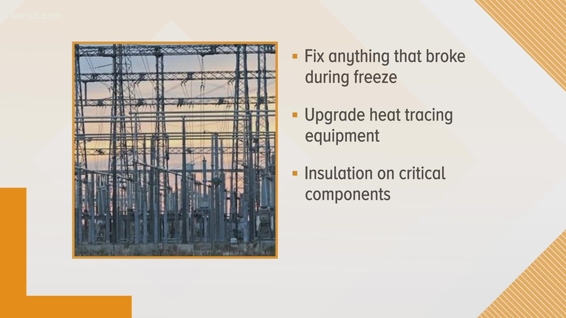 New winterization rules approved to make Texas power grid more reliable [Video]